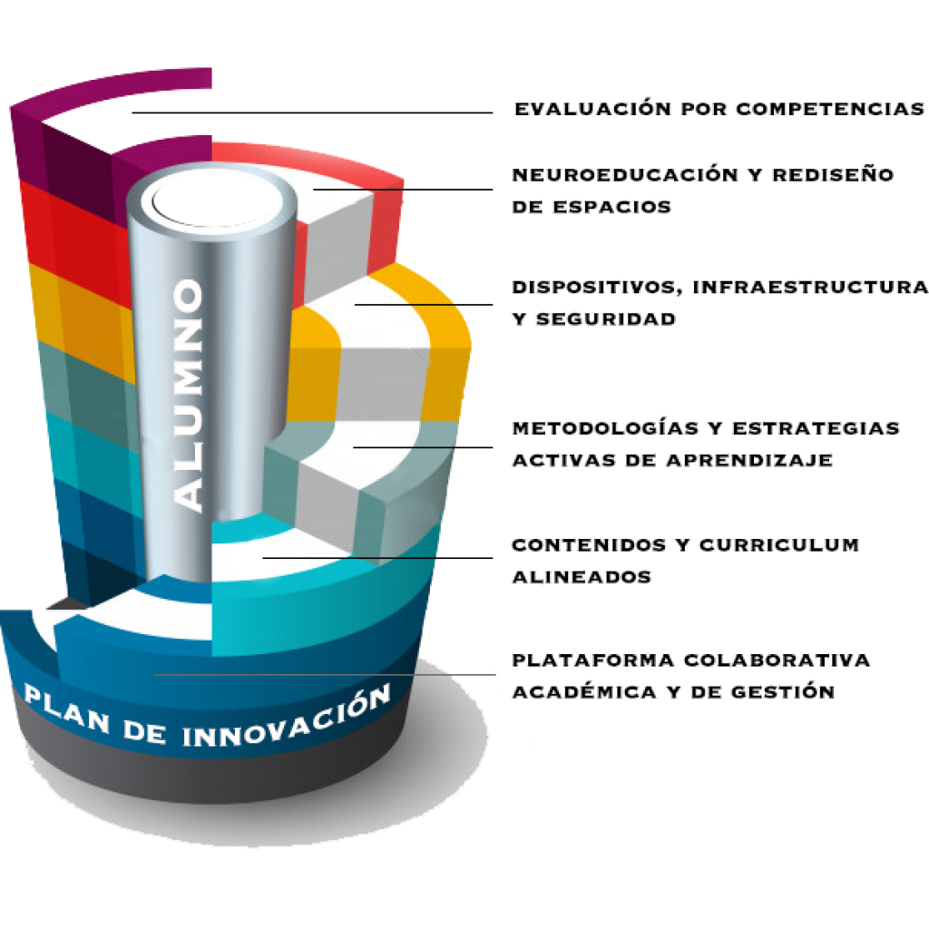 cilindro-scooltic-hd-website
